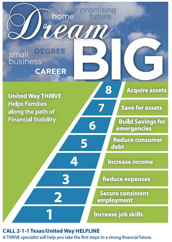 THRIVE-Dream-Big-Path-to-Financial-Stability.JPG